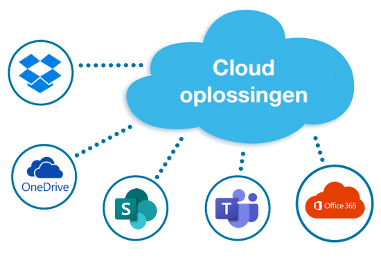 Cloud oplossingen
